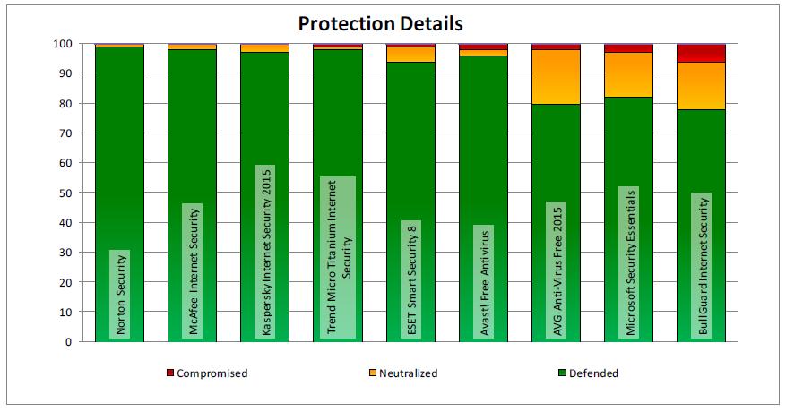 Trend micro titanium antivirus free key generator