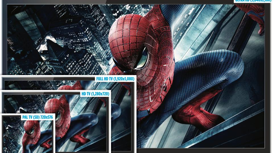 720p vs 960p vs 1080p wallpaper