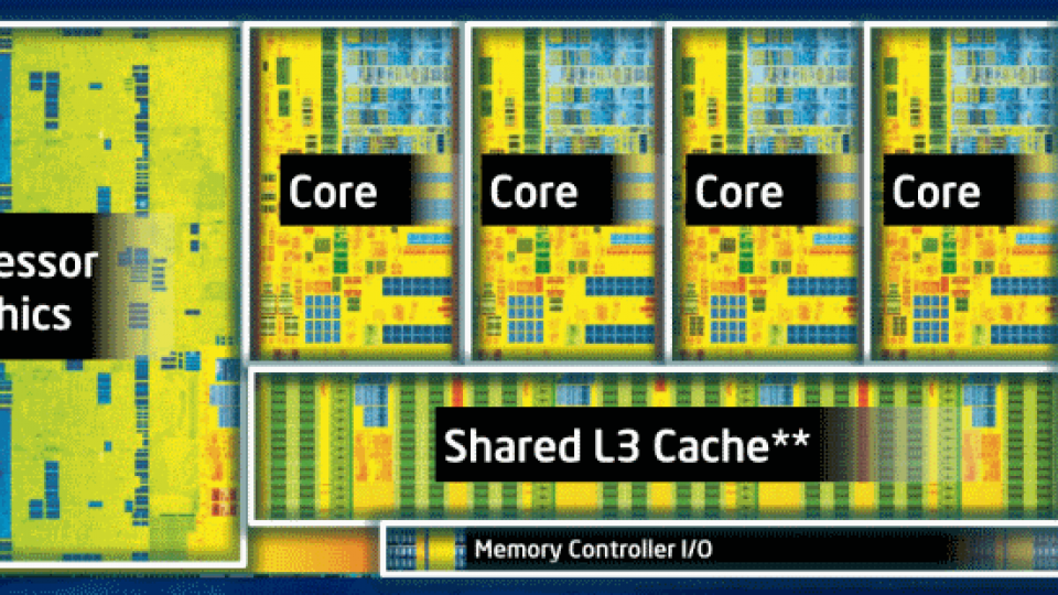 Core i3 processor price in bangalore dating. Core i3 processor price in bangalore dating.