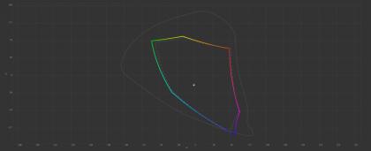 AOC e2752Vq calibration report
