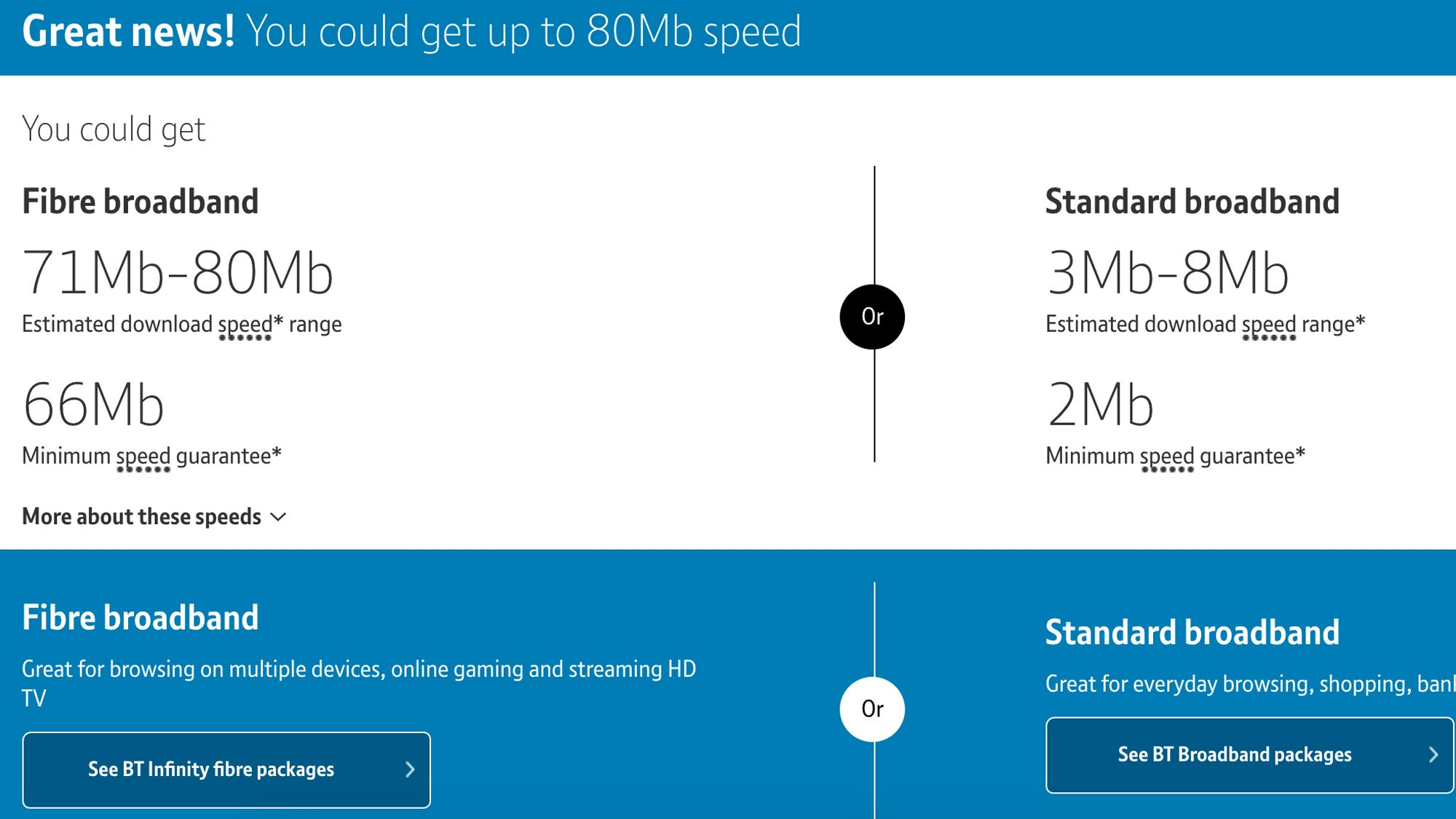 bt download and upload speeds