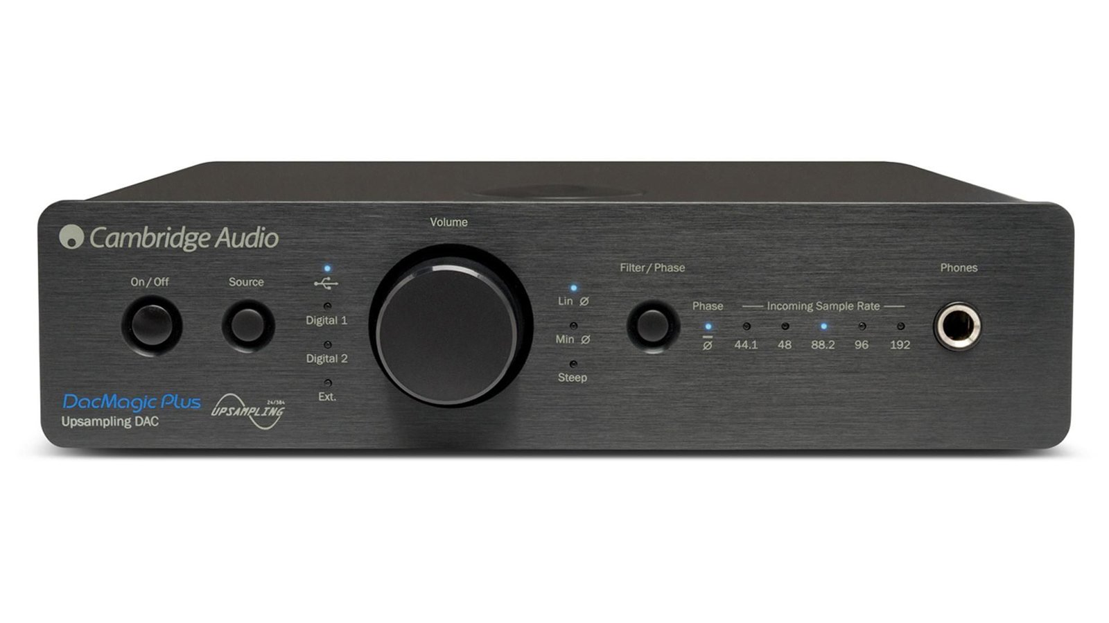 Best DAC 2019: Elevate your listening experience with a digital-to