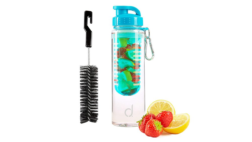 Best Water Bottle The Best Reusable Water Bottles And Sports
