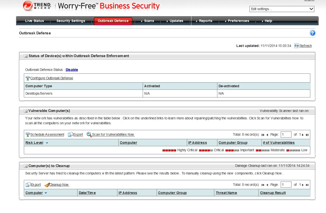 trend micro worry free business security