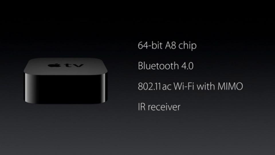Apple TV 2015 launched with the app store we've always