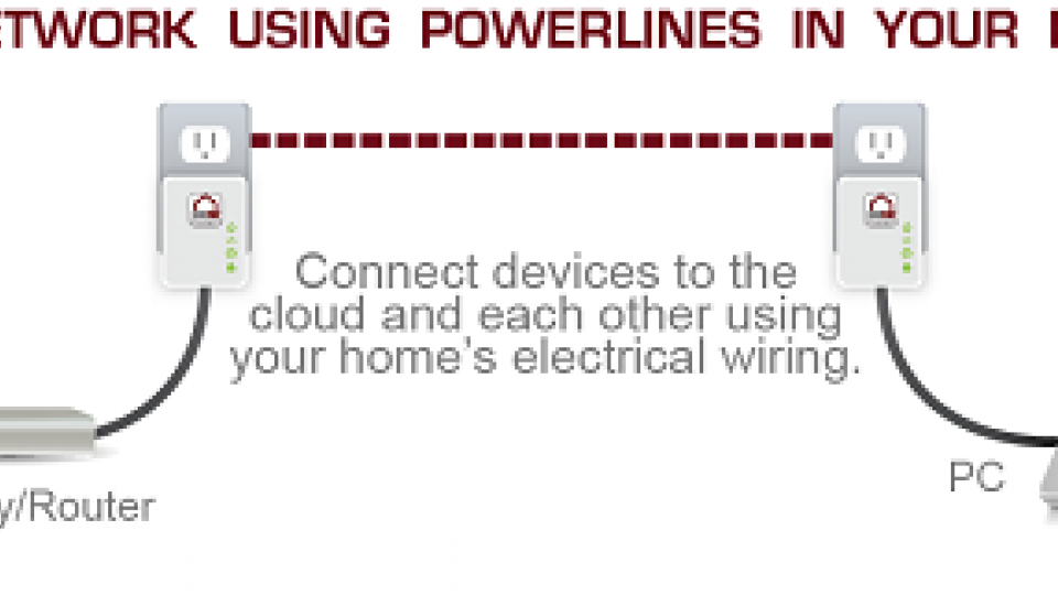 What is Powerline networking? And how fast is it versus Wi ... Home Networking Diagram on