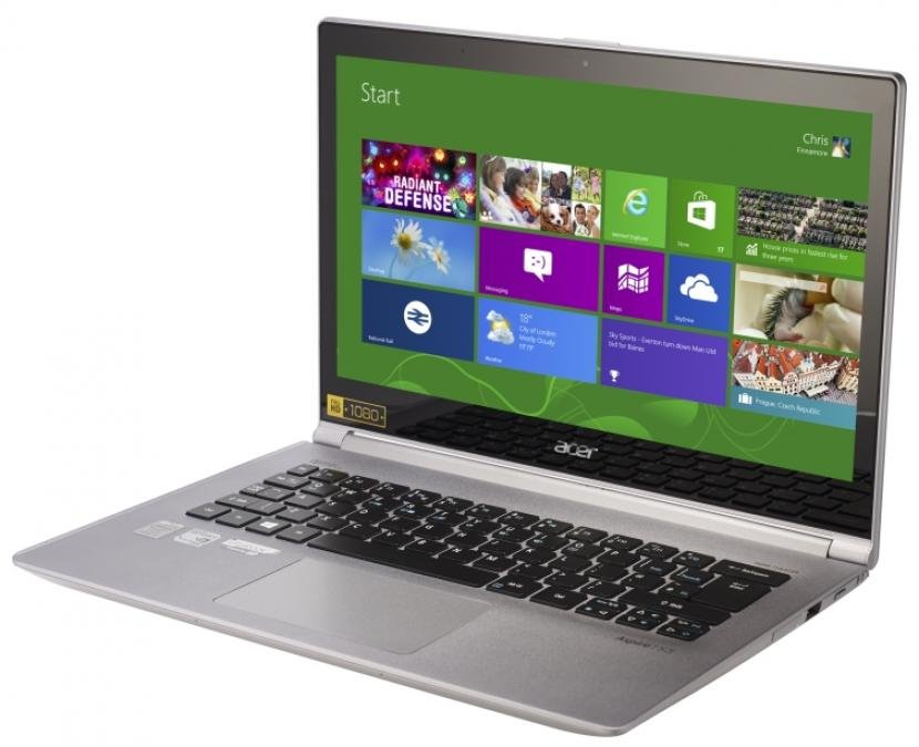 ACER ASPIRE S3-392G DRIVERS FOR PC