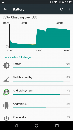 Android 6 battery